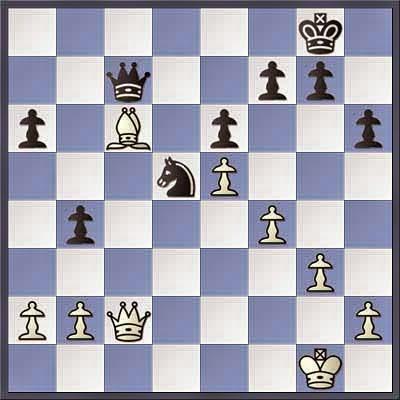 Latihan mencari langkah clearance (Laszlo Polgar, Middle Games)