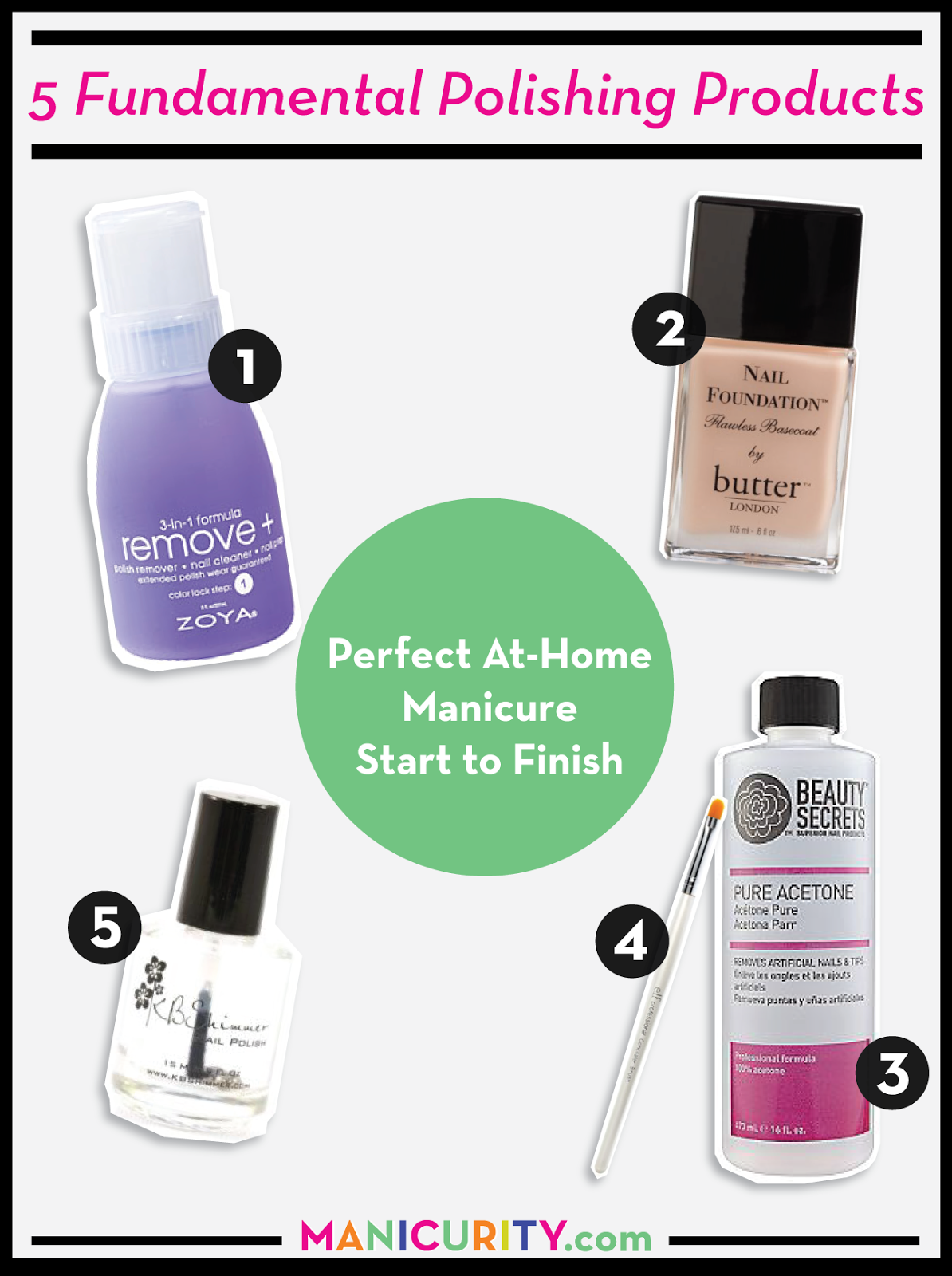 Friday Five | 5 Fundamental Polishing Products - Perfect Products to DIY an At-Home Manicure From Start to Finish - Manicurity loved and recommends! Featuring Zoya, e.l.f., butterLondon, and KBShimmer | Manicurity.com