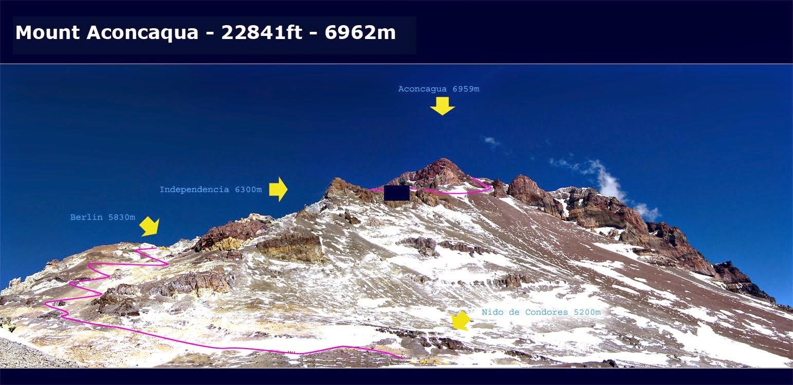Climb Mount Aconcaqua