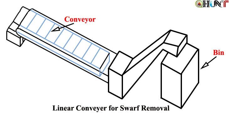 linear conveyer for swarf removal