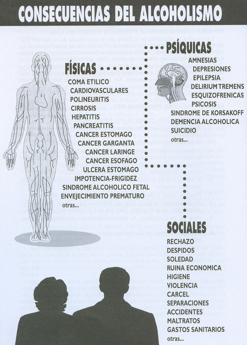 Las clínicas para el tratamiento del alcoholismo en voronezhe
