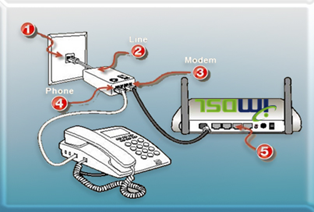 http://www.im-dsl.com/pages/65/Installation-Service