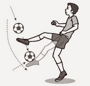 Teknik Mengontrol Bola Dengan punggung kaki