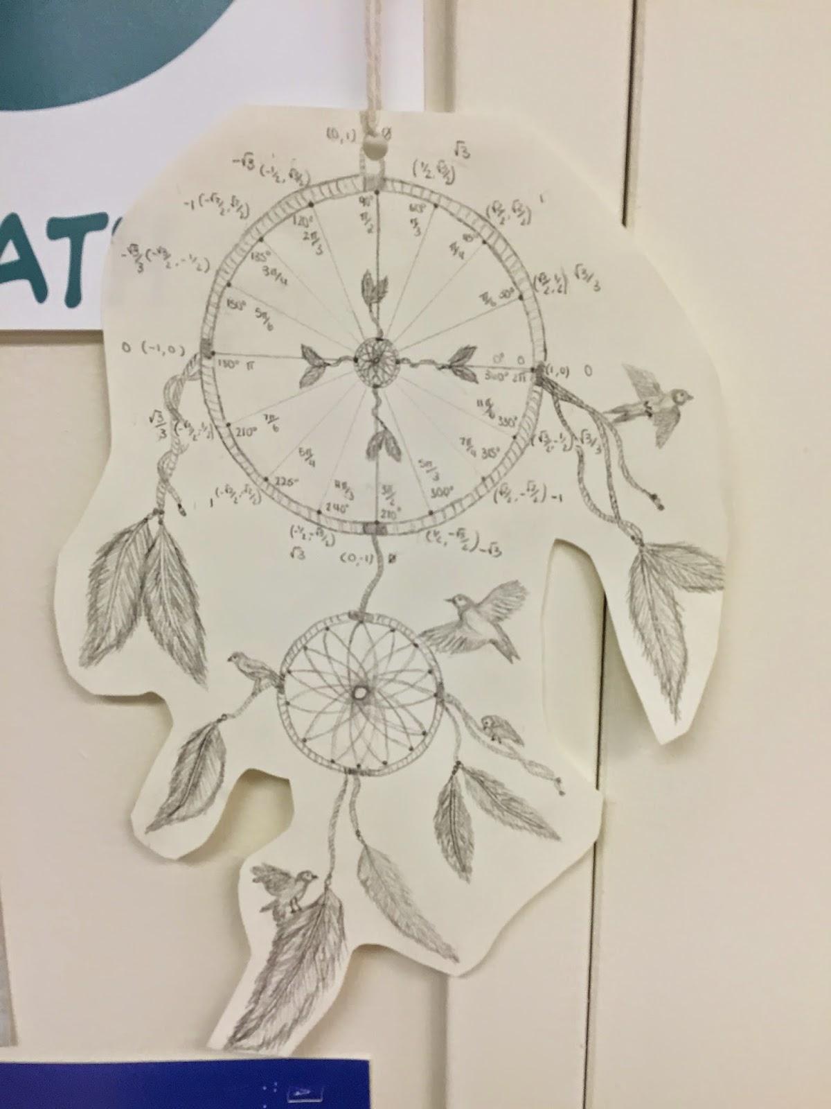 eat play math: the unit circle of life