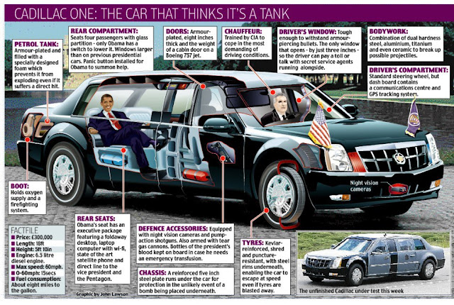 CADILLAC ONE, OBAMA, PRESIDENTIAL, LIMOUSINE, CAR, TANK