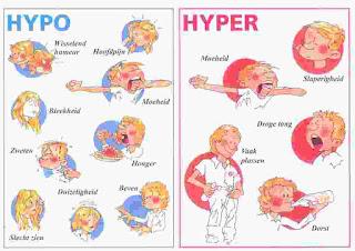 Low blood sugar type 2 diabetes symptoms 2014