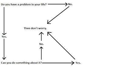 solucion_a_los_problemas