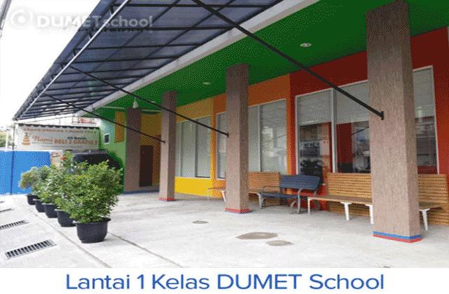 Ruangan Kelas Murid pada Tempat Kursus Website, SEO, Desain Grafis Favorit 2015 di Jakarta DUMET School