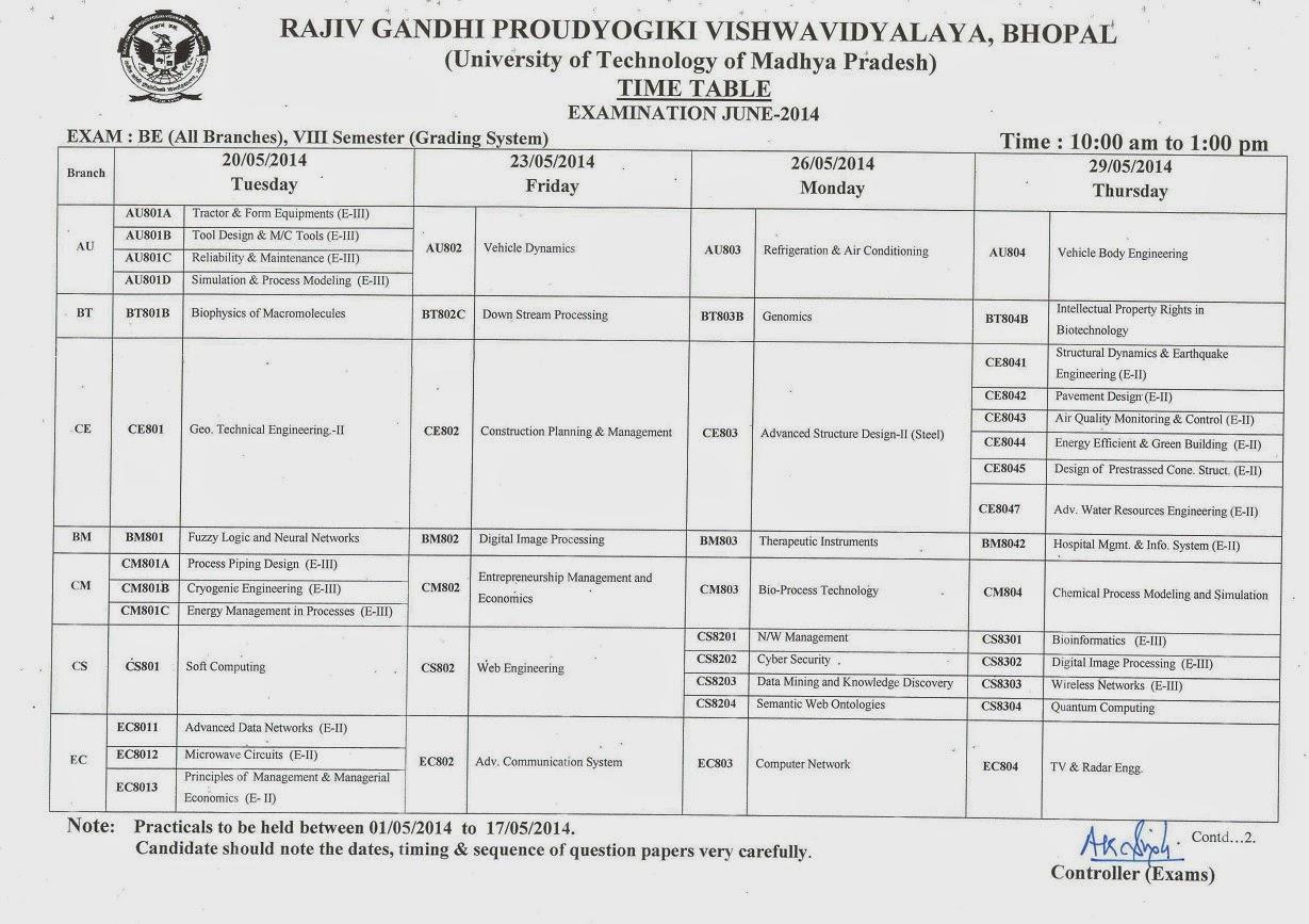 Rgpv result 1st sem for Rgpv timetable 7th sem 2015