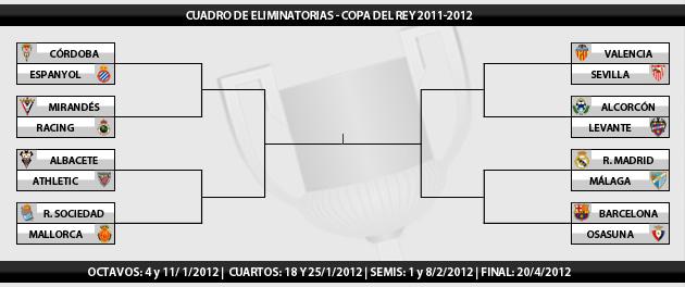 Octavos de Final de la Copa del Rey 2011 - 2012