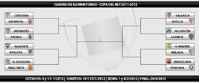 Octavos de Final de la Copa del Rey 2011 – 2012