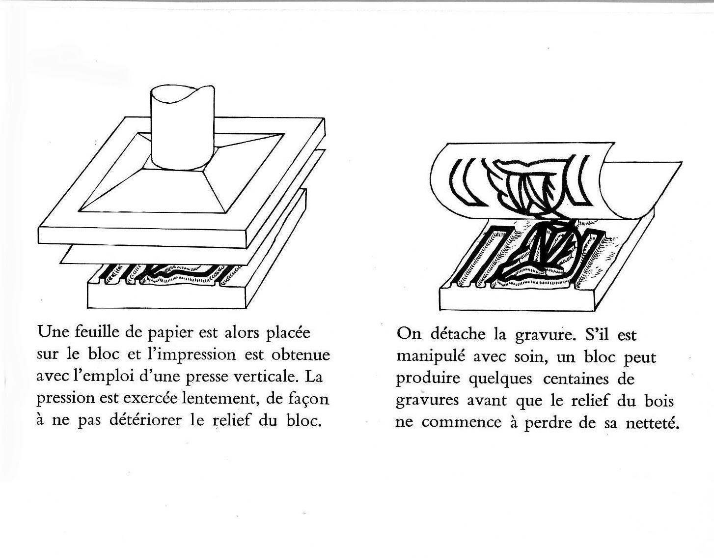 artplastoc 36 l 39 estampe. Black Bedroom Furniture Sets. Home Design Ideas