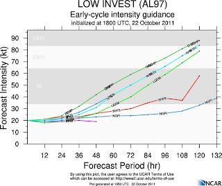 97L im Atlantik (potenziell RINA oder SEAN): Modelle sehen wieder Potential für Hurrikan, Sean, Rina, Atlantik, Vorhersage Forecast Prognose, Verlauf, Zugbahn, aktuell, Satellitenbild Satellitenbilder, Oktober, 2011, Hurrikansaison 2011,