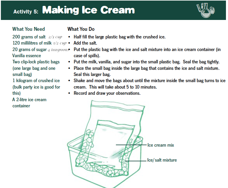 Procedure text how to make ice cream images procedure text how to make ice cream this is the procedure we followed to make the ccuart Gallery