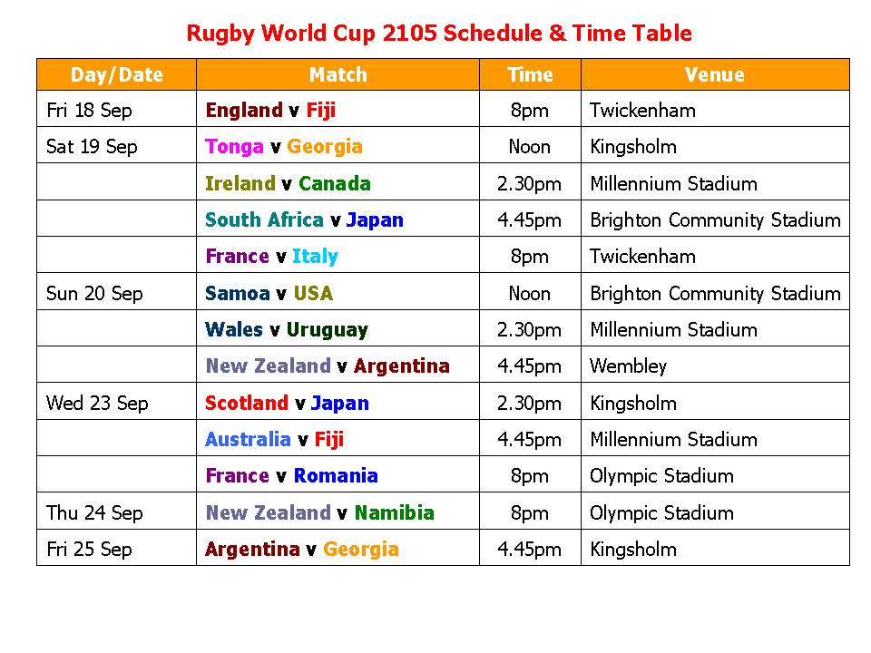 Learn new things rugby world cup 2015 schedule time table - Italian league fixtures and table ...
