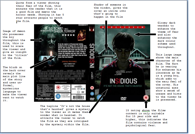 """film studies movie analysis insidious Film review: 'anything' tribeca tv review: frontline's 'generation like' yet """"frontline"""" has found a way into the conversation by delving into the."""