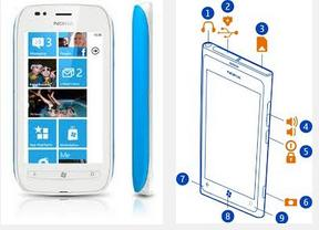 nokia lumia 710 user manual guide e mauli user manual guide rh e mauli blogspot com nokia lumia 710 manual internet settings nokia lumia 710 user manual