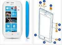 Nokia Lumia 710 User Manual Guide
