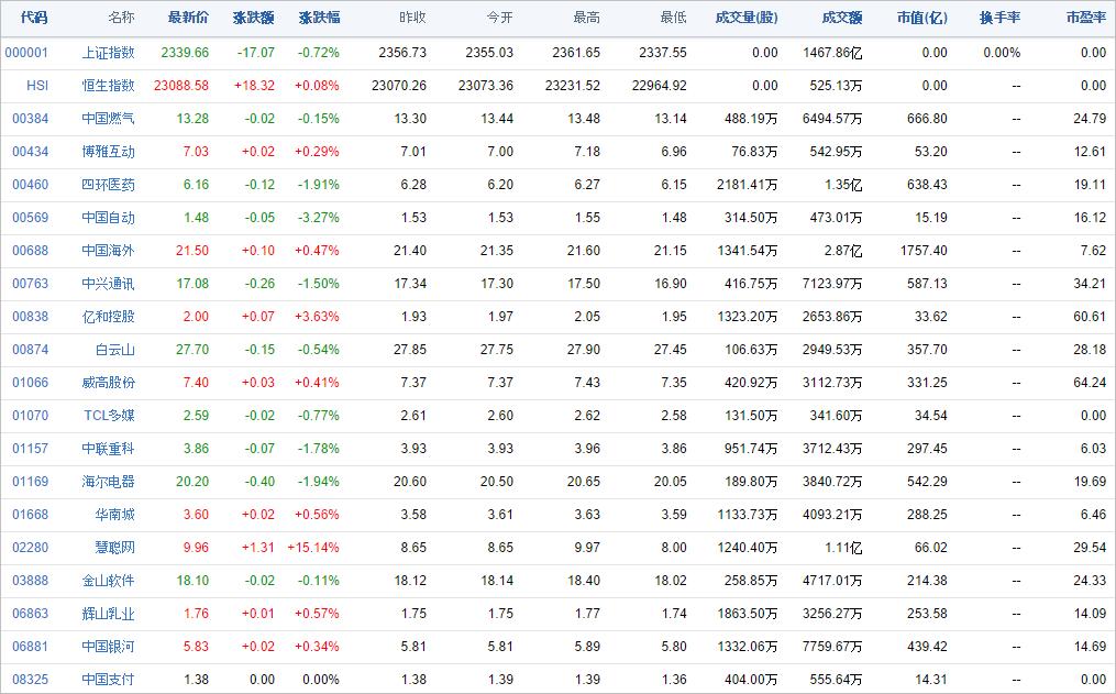 中国株コバンザメ投資ウォッチ銘柄watch20141021