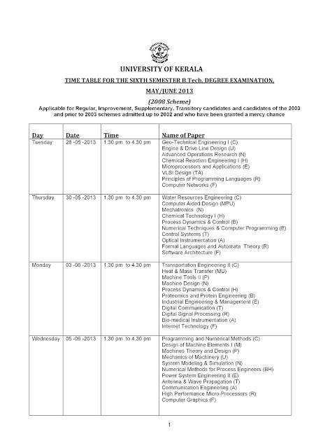 S6 BTech (2008 Scheme - Applicable for Regular, Improvement, Supplementary, Transitory candidates and candidates of the 2003 and prior to 2003 schemes admitted up to 2002 and who have been granted a mercy chance) Degree Examination May/June 2013 Time Table
