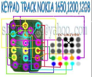 nokia 1200 keypad ways