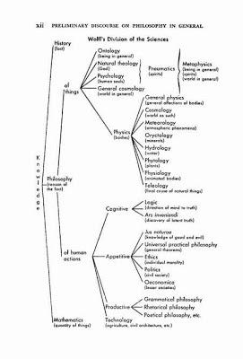 descartes ontology or cosmology essay