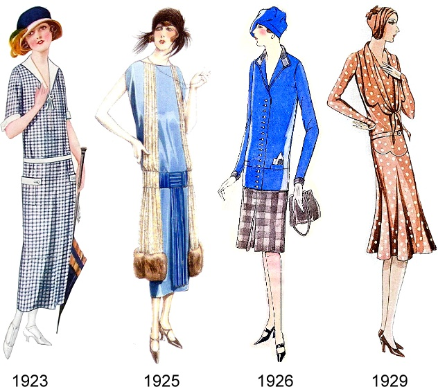 Fashion changes in the 20th century 59