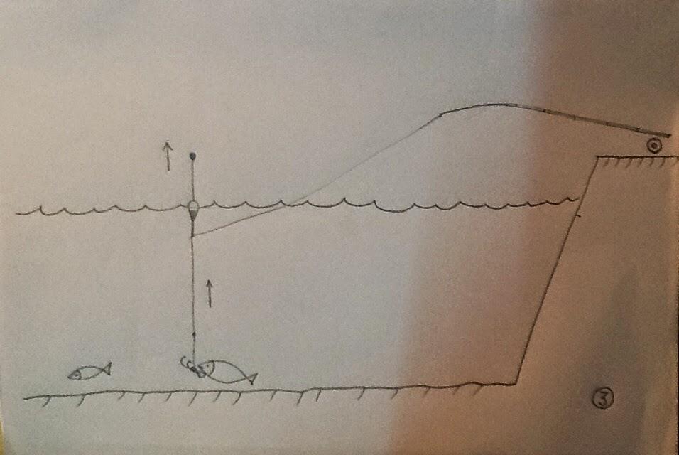 Kết quả hình ảnh cho câu xa bờ