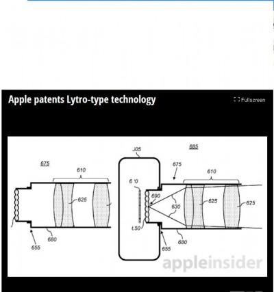 Teknologi Paten Lytro Akan Digunakan di iPhone Berikutnya