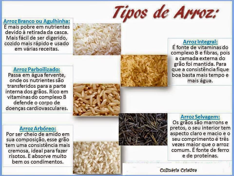 Cozinha simples da deia 2014 06 08 for Cocinar 6 tipos de arroz