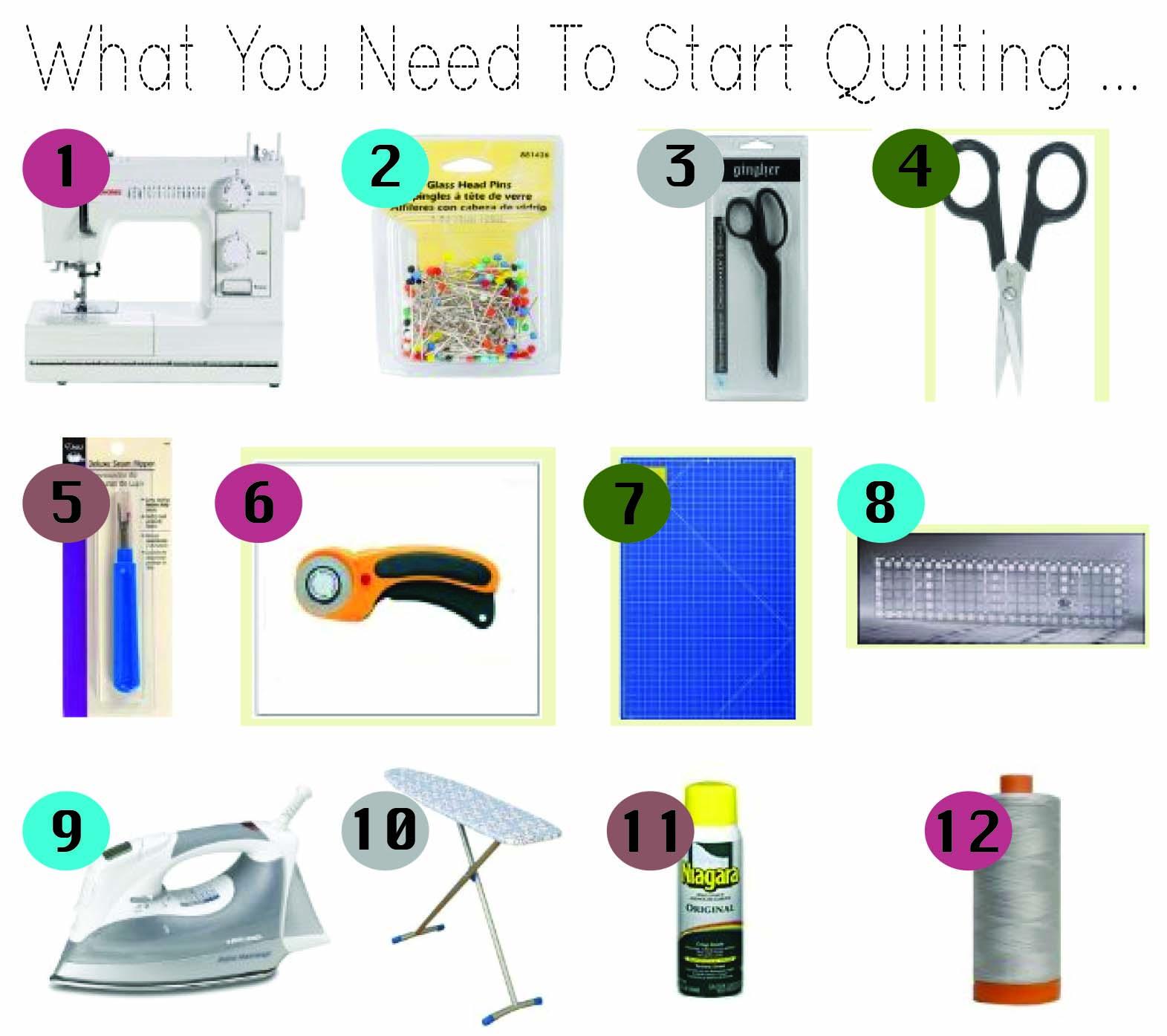 Quilting+Tools