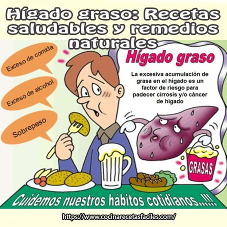 alcachofas,rábano,miel,