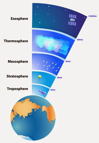 Details of the earths atmosphere ccuart Images