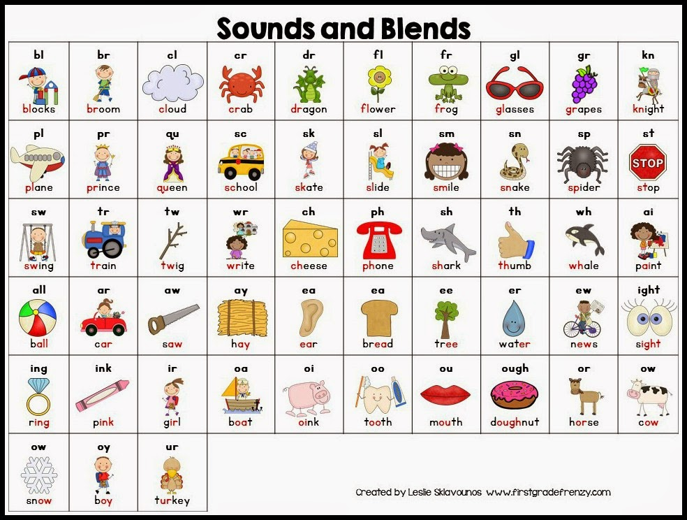 homophone worksheets for middle school