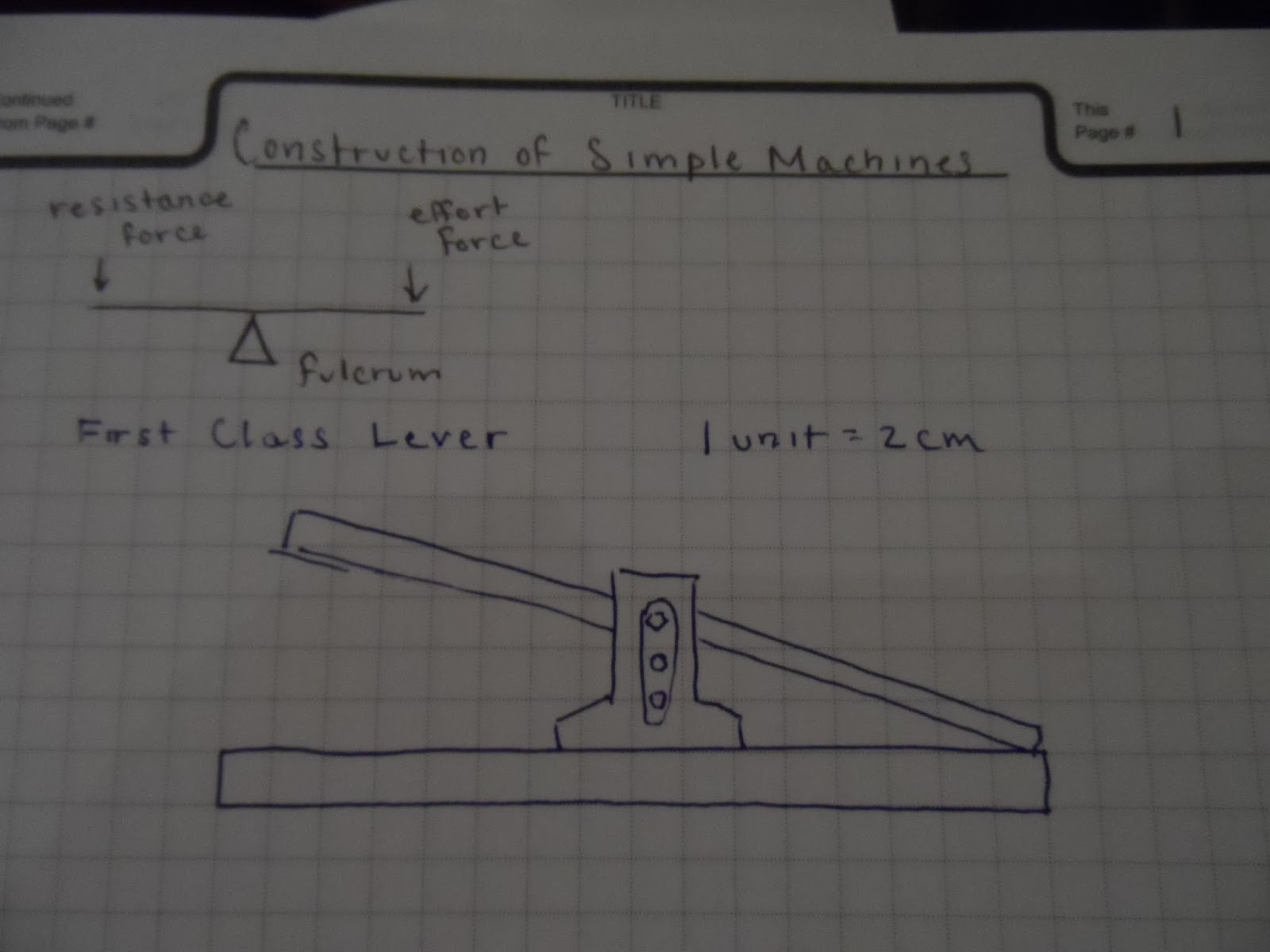Principles of Engineering at RMHS: Starting Off With Something Simple