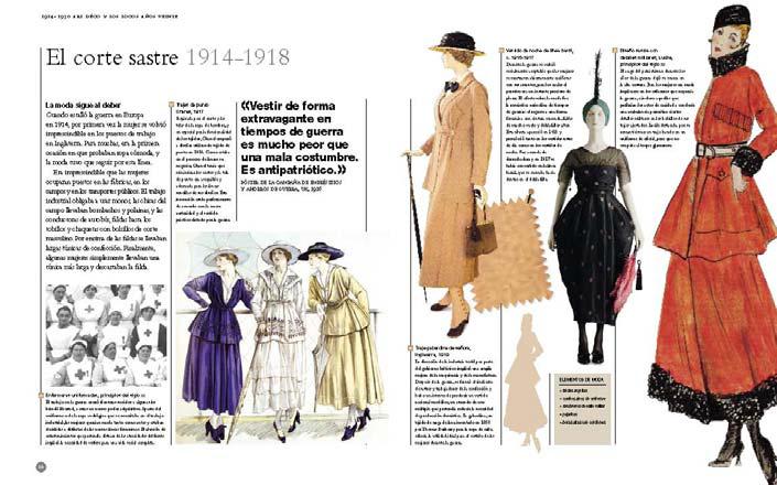 historia de las modelos de pasarela: