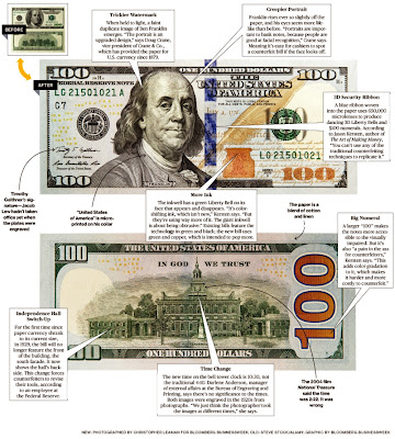 new $100 bill design image