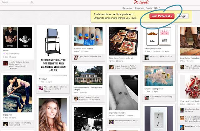 Создание блога. Полное руководство по созданию блога