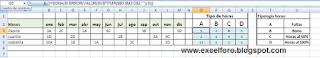 Sumar alfanuméricos en Excel.