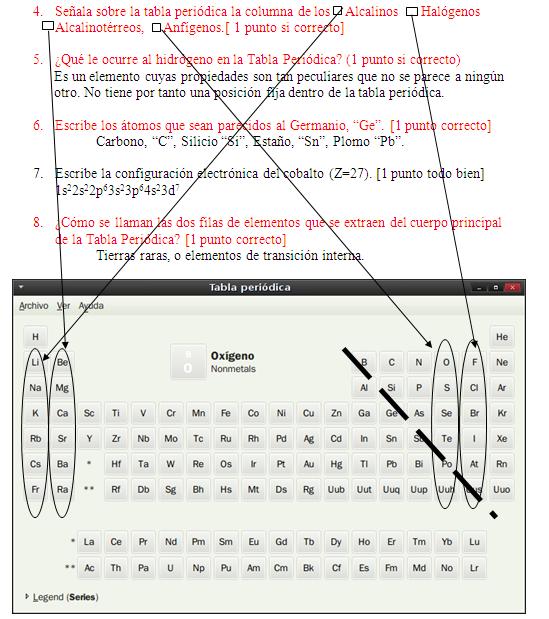 ciencias y ocurrencias solucin examen 3eso tabla peridica - Tabla Periodica Tierras Raras