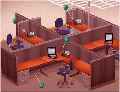 gambar workstation