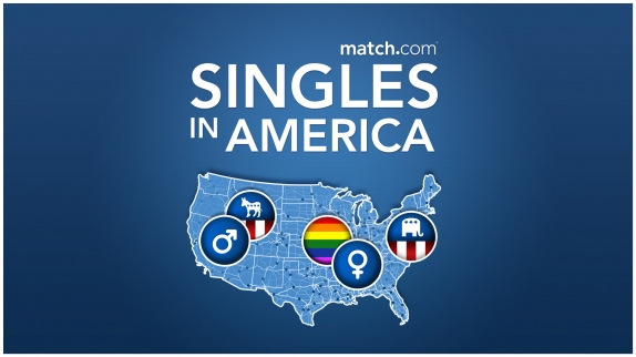 Online dating USA