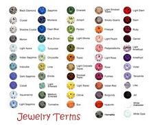 jewelry lingo