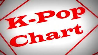 Berikut Daftar Lagu Korea Terbaru 2013 ter.update dan terkini