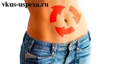 Как работает обмен веществ, Метаболизм и как избавиться от лишнего веса