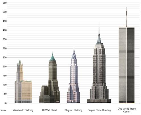 Woolworth Building New York City Usa 1910 1913 Jos 233