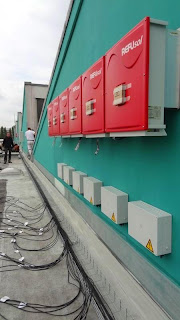 Junction Boxes and Solar Inverters