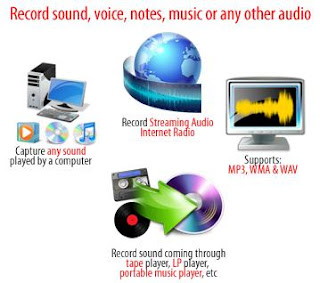 Free Sound Recorder 9.2.7: Software Recording  Gratis yang TOPBGT
