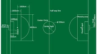 Ukuran lapangan Sepak Bola.