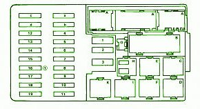 Mercedes Fuse Box Diagram Fuse Box Mercedes Benz 87